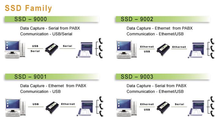 eCost Sell Sheet 3